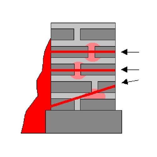 Дверей седан своими поло шумоизоляция