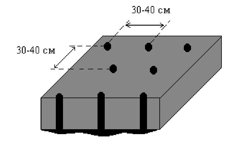 Флизенклебер плиточный клей