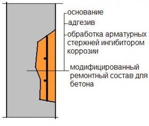 podval6